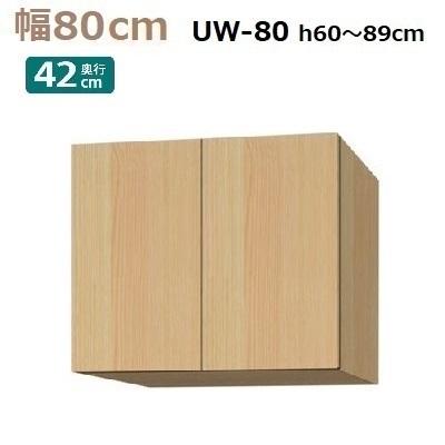 標準上置き Materia-3 TM D42 UW80-H60~89 W800×D420×H600~890mm【送料無料】棚板2枚