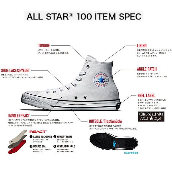 Model Converse all stars 100 colors HI CONVERS ALL STAR 100 COLORS HI men gap Dis sneakers higher frequency elimination canvas sneakers limited model