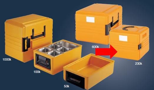 送料無料 冷 送料無料・温蔵庫 料理の温度や鮮度を維持しながら 冷・温蔵庫、保管・搬送! リーバサーモポート 230K(EBM18-1)(570-03), EXTRA ISSUE:71671180 --- idelivr.ai