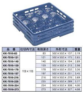 【食器洗浄機用ラック】【プラスチック製】【業務用】マスターラックステムウェアラックブルー(KK-7016-197)【関東プラスチック工業】