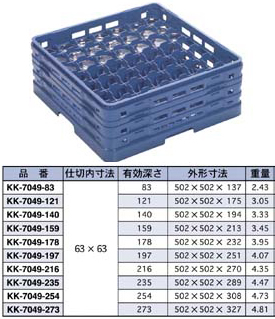 【食器洗浄機用ラック】【プラスチック製】【業務用】マスターラックステムウェアラックブルー(KK-7049-178)【関東プラスチック工業】
