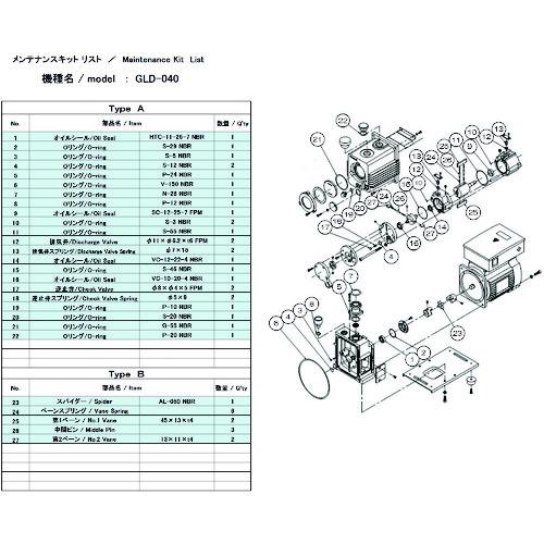 ULVAC GLD-040用メンテナンスキットA GLD-040 MAINTENANCEKIT A