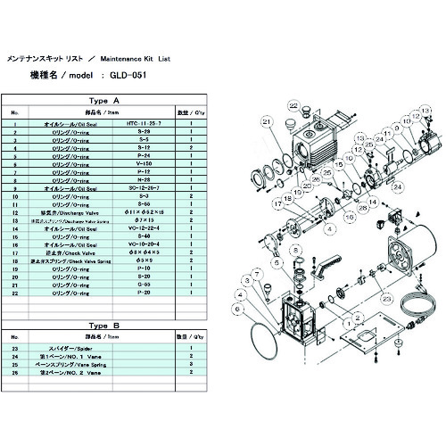ULVAC GLD-051用メンテナンスキットA GLD-051 MAINTENANCEKIT A
