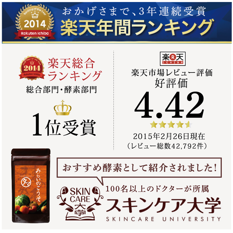 Enzymes have evolved! Seen from the easy lie 100,000 mg (enzyme VC) Rakuten annual ranking Awards! The food shop body ideal thinking, combining enzymes and auxiliary enzymes vitamin C enzymes