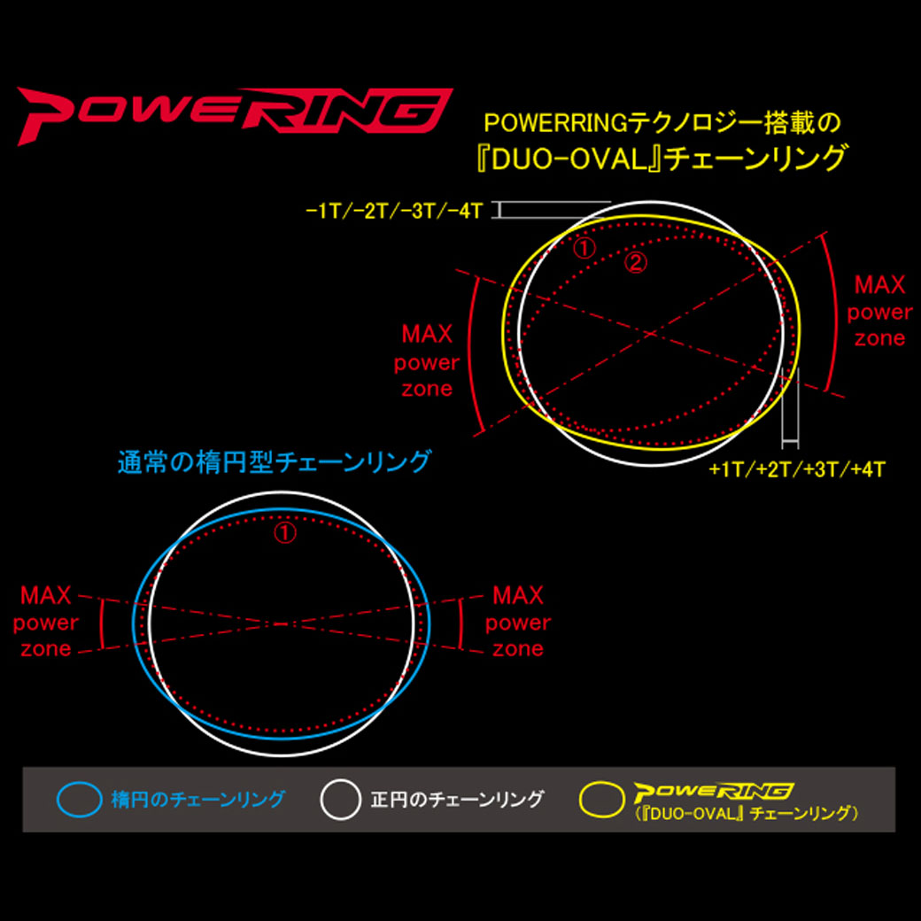 RIDEA リディア 50/35W2-FR5CTPowering F W2T 5arms チェーンリング 50T/35T(BCD:110mm) 自転車 ギア  5,400円以上で 自転車の九蔵