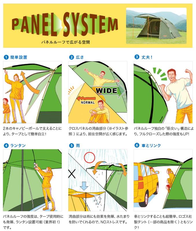 LOGOS ロゴス neos Link Panel・PLR(142×200cm) [ 71808017 ]