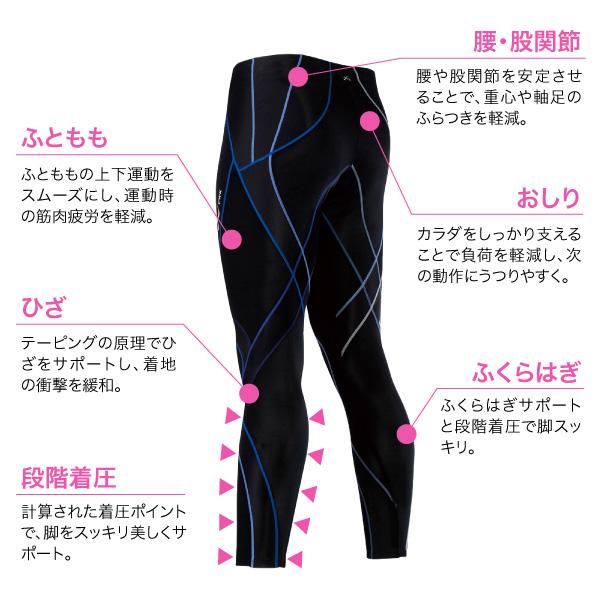 ★ 每日特别价格及所有产品 ★ ♪ 瓦科尔-瓦科尔-♪ CW-X 为加长型发电机模型男士男士运动紧身裤 HZO639