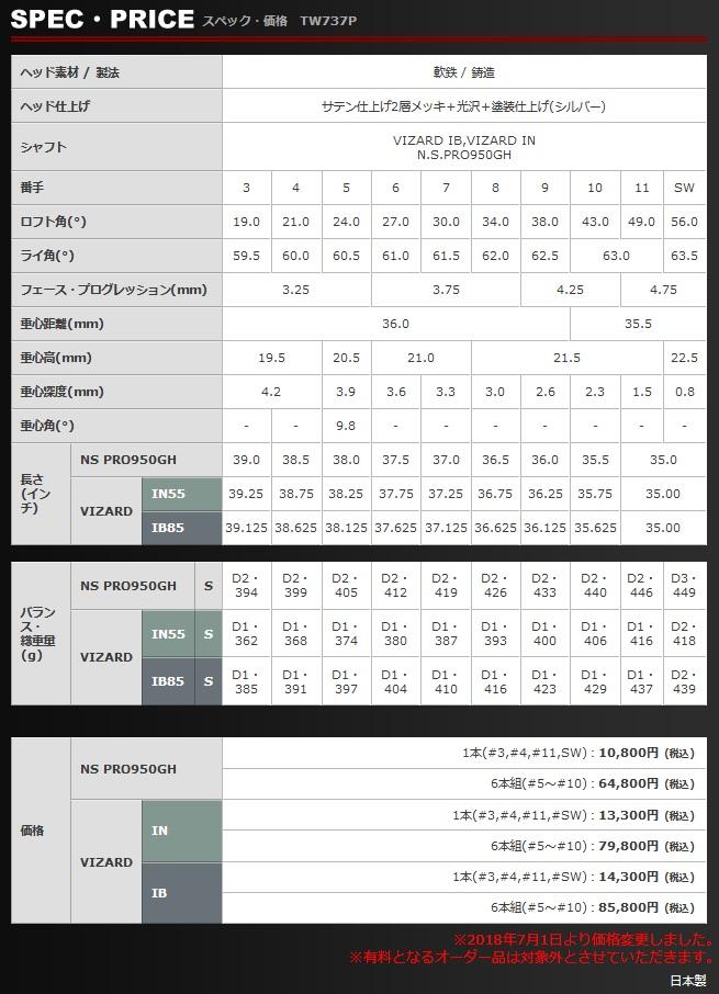 ホンマ ゴルフ クラブ メンズ アイアン【HONMA】TOUR WORLD TW737 P IRONホンマ ツアーワールド アイアンセット内容:#5-#10(6本セット)SHAFT:N.S.PRO 950GHラッキーシール対応