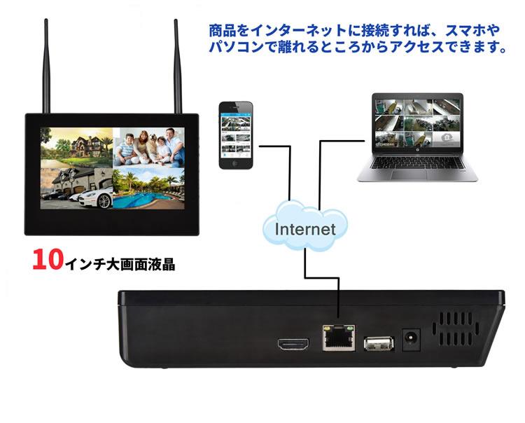 10インチモニター ワイヤレス防犯カメラセット 無線NVR + WIFIカメラ1台 屋内・屋外両用 スマホ/タブレット対応 遠隔監視 日本語メニュー HDD録画  LP-WF6111