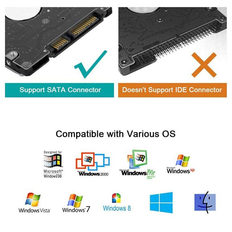 【ポイント5倍 エントリー不要 4/26 1:59迄】USB3.0 SATA変換アダプタ SATA to USB変換ケーブル 2.5インチHDD/SSD専用 最大5Gbps 高速  2.5インチ専用 LP-USBSATAV2
