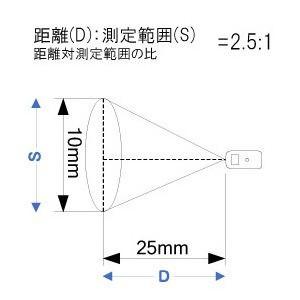 有A&D中心温度感应器的红外线温度计AD-5612WP