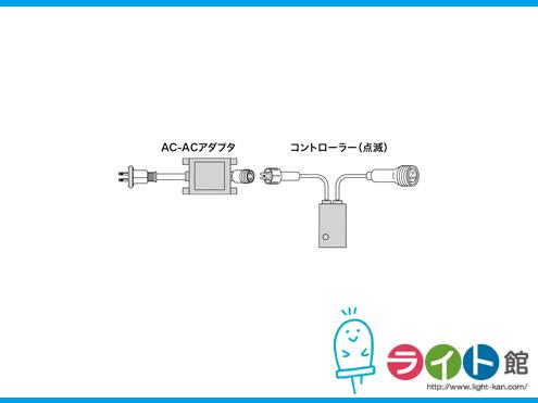 LEDピカライン(ローボルト24V) コントローラーセット ジェフコム PLD-C60-01P