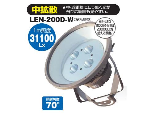 LEDギガライト 200W 日動工業 LEN-200D-W