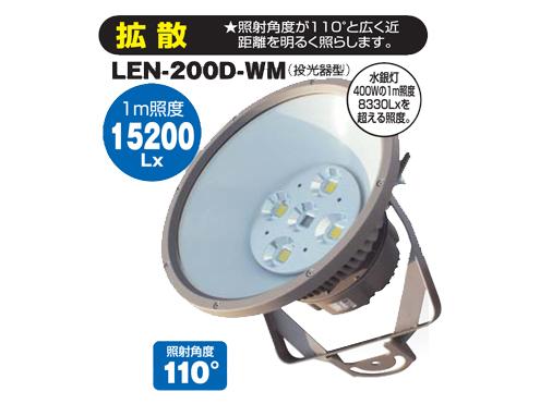 LED ギガライト 200W 拡散型 日動工業 LEN-200D-WM【昼光色】