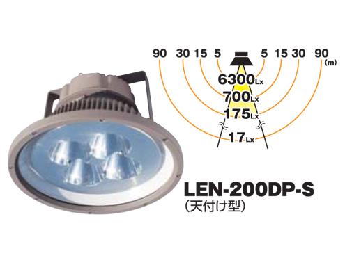 LEDギガライト200W 日動工業 LEN-200DP-S(天付け型)昼光色