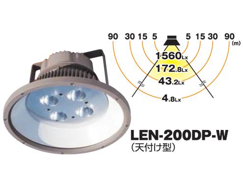 LEDギガライト200W 日動工業 LEN-200DP-W(天付け型)昼光色