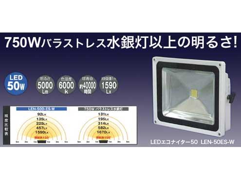 日動工業 LEDエコナイター 50 昼光色 LEN-50D-ES-W