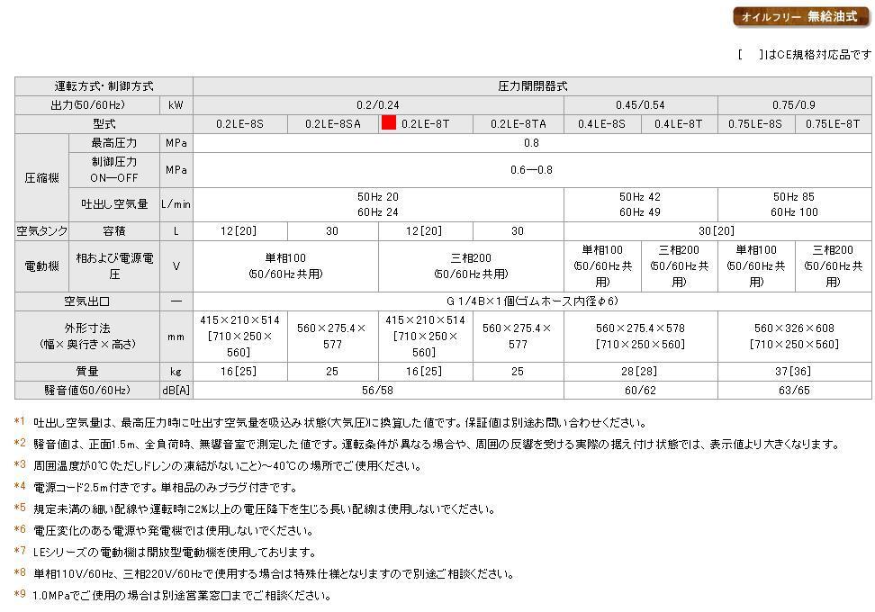 无油式压缩机日立 0.2 乐-8T