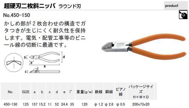 <title>超硬刃付3枚斜ニッパ 450-150 市場 フジ矢FUJIYA2012 送料無料 j フジヤ2013</title>
