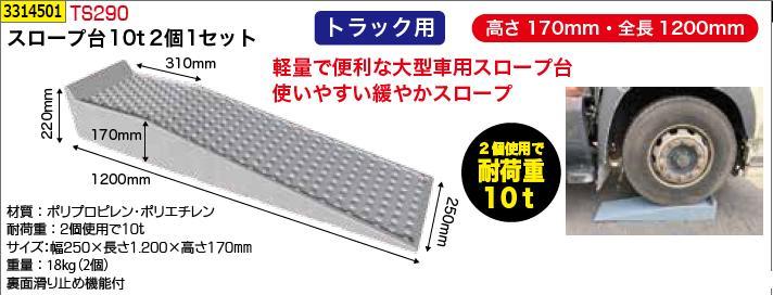 スロープ台10t(2個1セット) TS290 大型車 ジャッキアップ補助 工具 【REX vol.33】