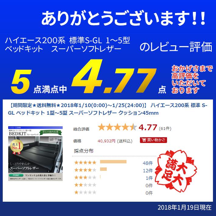 リンクスファクトリーのハイエース200系標準S-GLベッドキットは高品質低価格!コストパフォーマンスが高いことがオススメの理由。お客様からおかげさまで高い評価をいただいております。