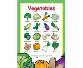 【幼児・小学生・中学生にオススメ 英語教材】ヴァイタル・ベジタブル・ポスター Vital Vegetables Poster(薄手の紙)