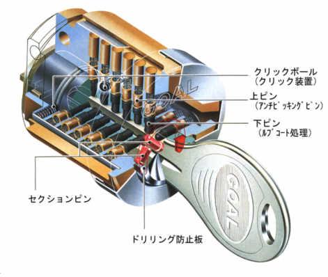 GOAL V18シリンダー ディンプル SWLSP用 2個同一キー