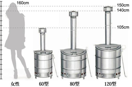 人気ショップが最安値挑戦 送料無料 代引き不可 枯れ草 ごみ処理にステンレス焼却器 SANWA 捧呈 ステンレス焼却炉 三和式 120型 特殊ステンレスごみ焼却器