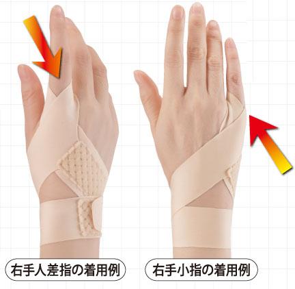 接骨院の先生監修 指のサポーター セールSALE%OFF メール便送料無料 セルヴァン 接骨院の先生が監修した指のサポーター 日本製 左右兼用1枚 最新アイテム