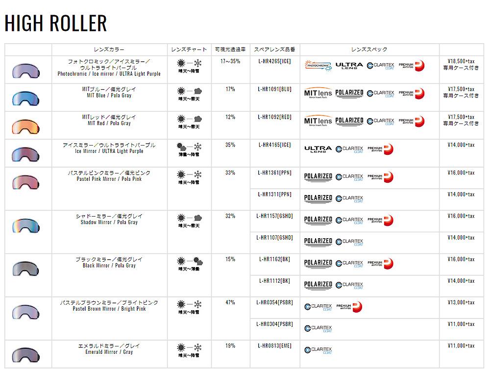 【後払い手数料無料】 DICE SNOW DICE/ GOGGLE用 Pastel スペアレンズ [ HIGH ROLLER Pastel Brown Mirror/ Bright Pink @11880] ゴーグル L, 【全品送料無料】:457bf07f --- phcontabil.com.br
