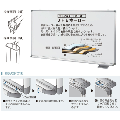 ホワイトボード縦書き白板ホーローAX36TDMG