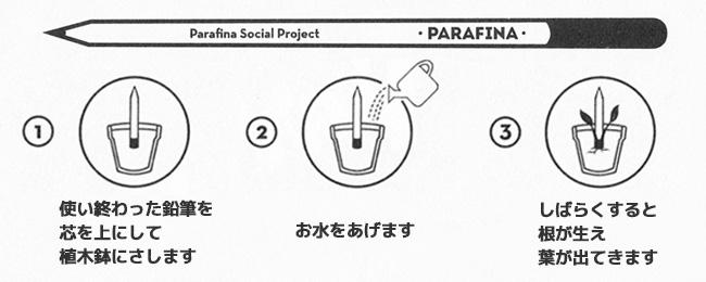 即日使えるクーポン有り パラフィナ サングラス CORAL マスタード アマゾナスグラディエント 偏光 UVカット S20 COR MUS AMA PARAFINA 安心の正規品 代引手数料無料 送料無料 あす楽 即納可能yY7gvIfb6