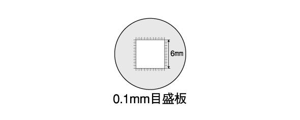 虫眼鏡 スケールルーペ SL-22 22倍 20mm 測量,検査用 高倍率ルーペ 池田レンズ
