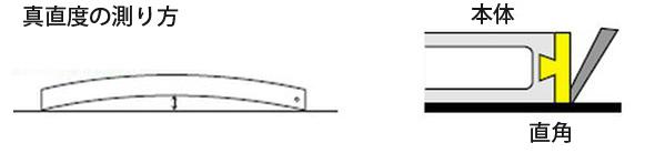 アルミカッター定規カット師1m併用目盛65090定規カッター定規ステン鋼シンワ測定