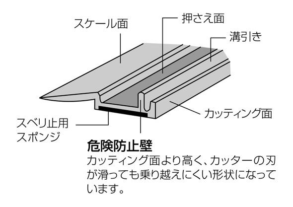 アルミ直尺アル助45cm65358定規アルミ定規カッティング定規溝引きシンワ測定【