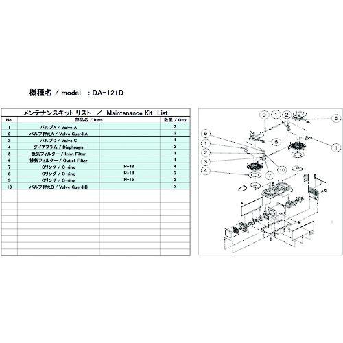 ULVAC DA-121D用メンテナンスキット [DA-121D MAINTENANCEKIT] DA121DMAINTENANCEKIT   販売単位:1 送料無料