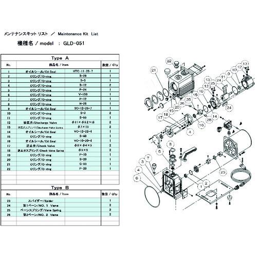 ULVAC GLD-051用メンテナンスキットA GLD051MAINTENANCEKITA 販売単位:1 送料無料