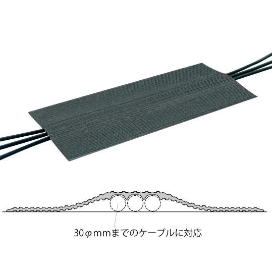 866-123ケーブルマット  1000×450mm【代引き不可】