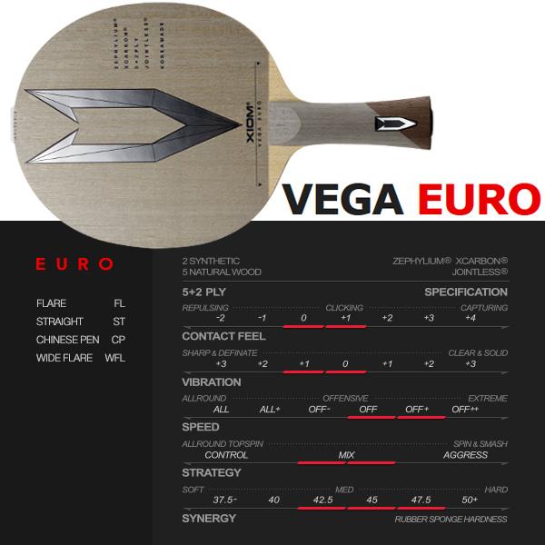 埃克森美孚 /XIOM 乒乓球球拍 (flare) Vega 欧洲和 flare (095564)