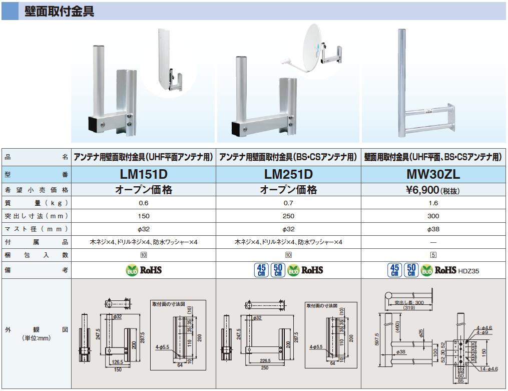 楽天市場】【DXアンテナ】家庭用アンテナ設置金具(壁面取付金具)アンテナ用壁面取付金具(BS・CSアンテナ用)LM251D:電材PROショップ  Lumiere