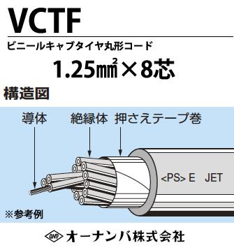 交流300V以下の屋内使用小型電気機器に使用されるほか 多芯ケーブルとして細い外径が要求される場合に適しています オーナンバ 驚きの価格が実現 ビニルキャブタイヤ丸形コード 今だけスーパーセール限定 VCTFケーブル 1.25#13215;×8芯 切り売り VCTF