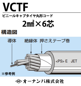 交流300V以下の屋内使用小型電気機器に使用されるほか 多芯ケーブルとして細い外径が要求される場合に適しています オーナンバ ビニルキャブタイヤ丸形コード VCTFケーブル 100m 出色 在庫あり VCTF 2#13215;×6芯