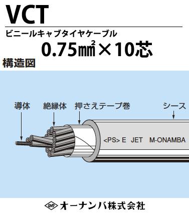 ビニルキャブタイヤケーブル(VCTケーブル)VCT 0.75㎟10芯 100m