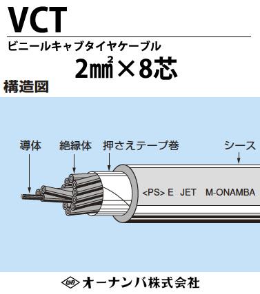 【オーナンバ】ビニルキャブタイヤケーブル(VCTケーブル)VCT 2㎟8芯 100m