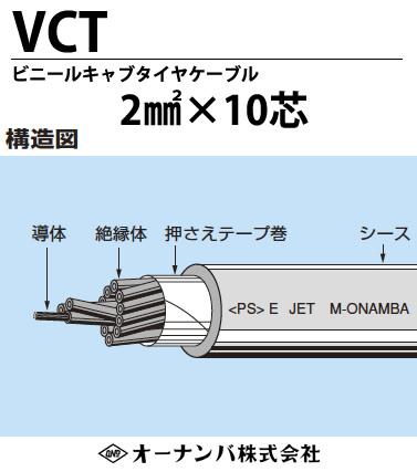 【オーナンバ】ビニルキャブタイヤケーブル(VCTケーブル)VCT 2㎟10芯 100m