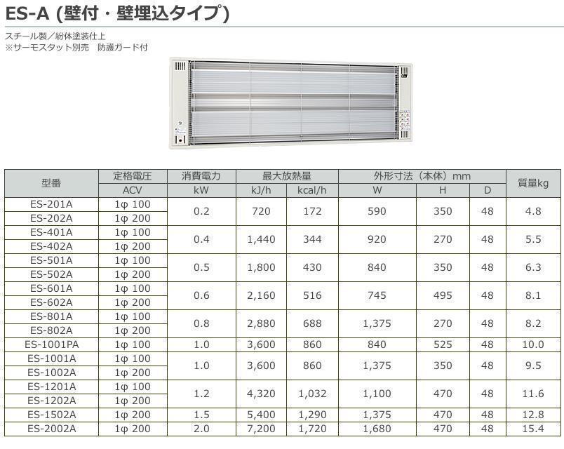 【インターセントラル】サンヒート輻射式遠赤外線ヒーターESシリーズ壁付・壁埋込タイプスチール製/粉体塗装仕上サーモスタット別売防護ガード付100V/0.2kwES-201A