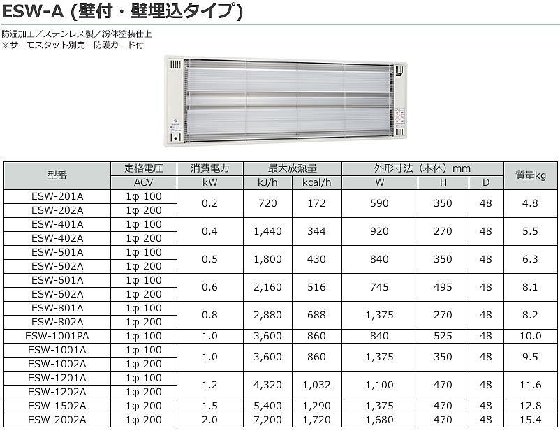 【インターセントラル】サンヒート輻射式遠赤外線ヒーターESWシリーズ(防湿・プール浴室用)ESW-A(壁付・壁埋込タイプ)防湿加工/ステンレス製/粉体塗装仕上サーモスタット別売防護ガード付200V/1.2kwESW-1202A