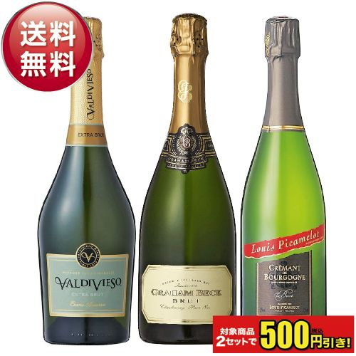 Manufacture fabrication champagne and sparkling wines