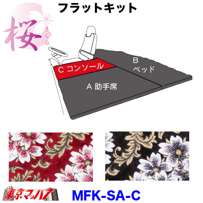 フラットキット 桜-さくら 【C-コンソール】
