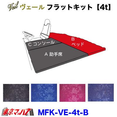 フラットキット ヴェール 【4t B-ベッド】